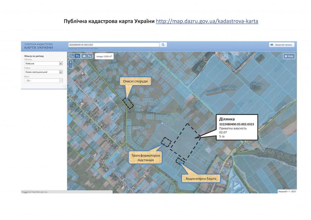 Публічна кадастрова карта с.Білогородки